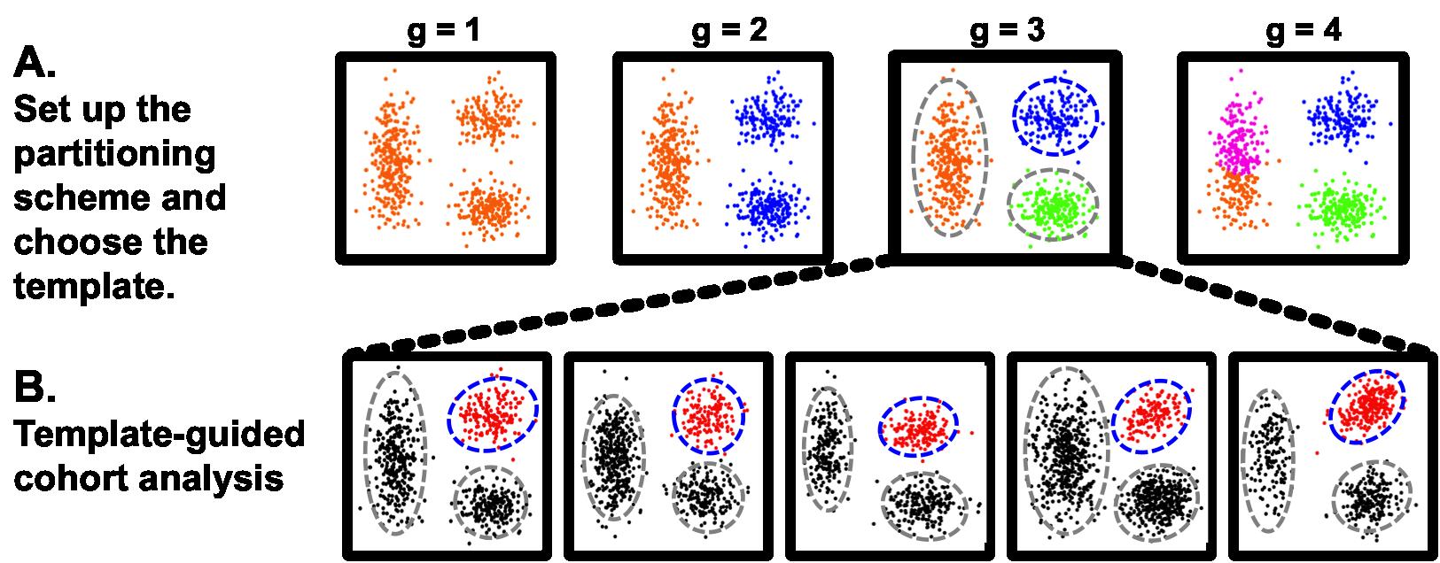 computational text analysis raychaudhuri soumya