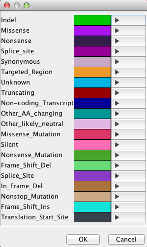 Igv user guide mutation color codes are assigned dynamically an example assignment chart is shown screenshot 20150218 sciox Images
