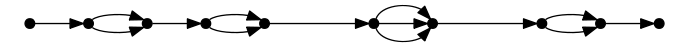 Understanding DISCOVAR output
